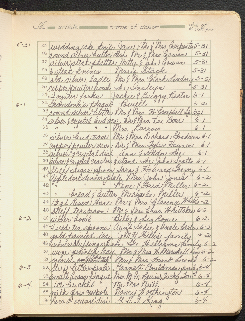 Page two of two of a handwritten wedding gift log from Anne Martin Wilson's Bridal Book.
